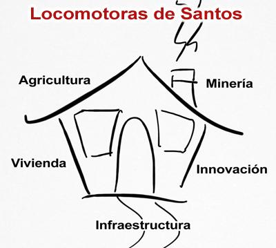 Locomotoras del Desarrollo de Santos: todas consisten en botar la casa por la ventana.
