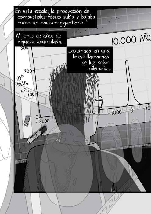 2015-04-es-Peak-Oil-088