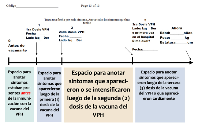 LecturaPag13